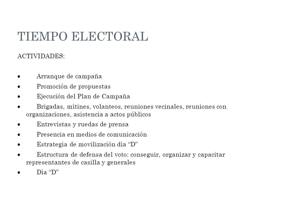 COMITÉ DE CAMPAÑA - Comité estratégico.- Coordinador de campaña.