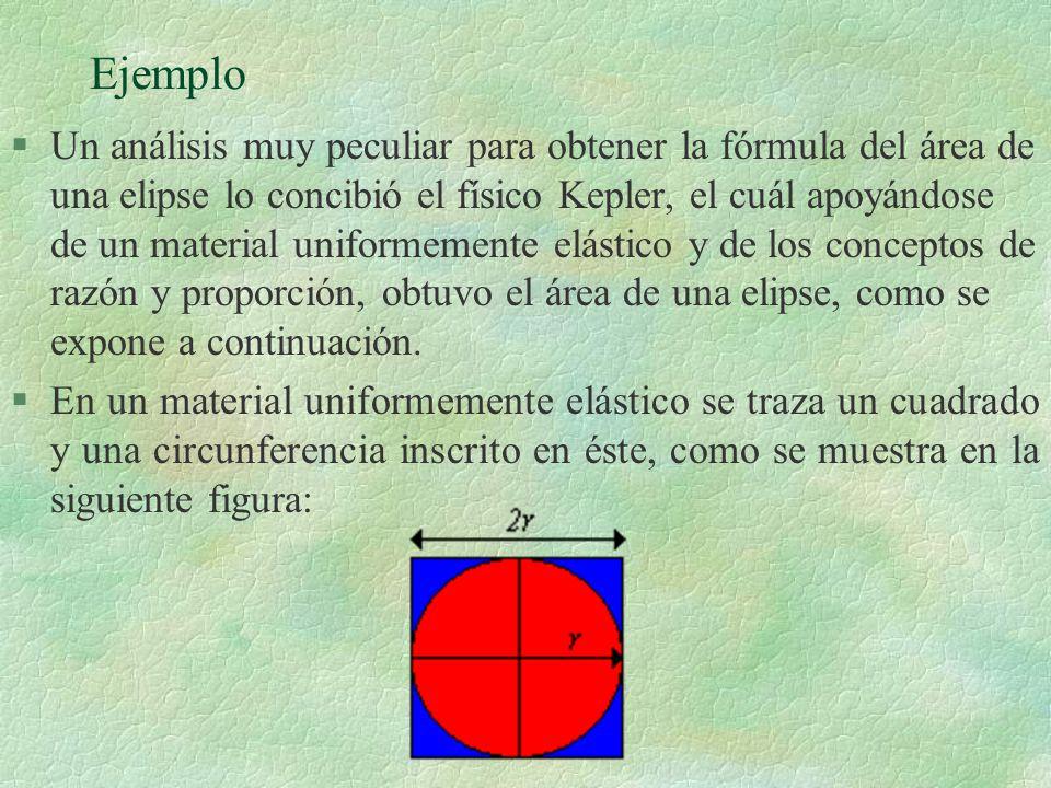 Ejemplo §Un análisis muy peculiar para obtener la fórmula del área de una elipse lo concibió el físico Kepler, el cuál apoyándose de un material unifo