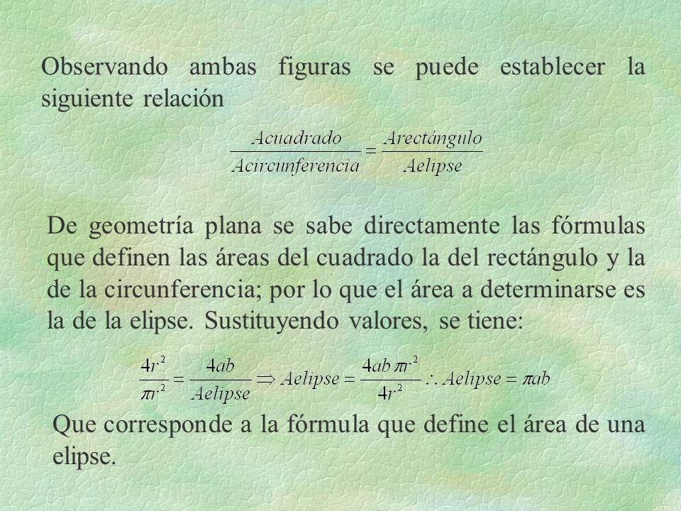 Observando ambas figuras se puede establecer la siguiente relación De geometría plana se sabe directamente las fórmulas que definen las áreas del cuad