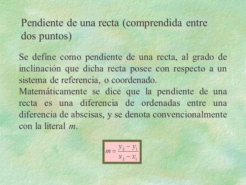 Pendiente de una recta (comprendida entre dos puntos) Se define como pendiente de una recta, al grado de inclinación que dicha recta posee con respect
