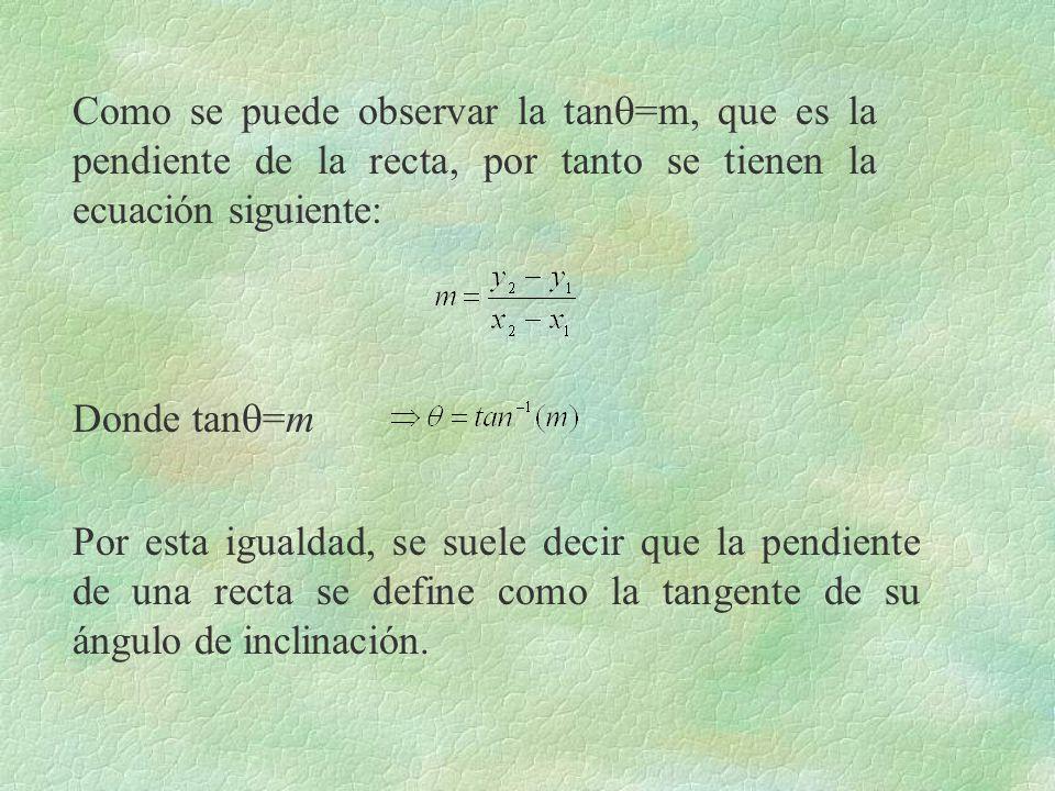 Como se puede observar la tan =m, que es la pendiente de la recta, por tanto se tienen la ecuación siguiente: Donde tan =m Por esta igualdad, se suele
