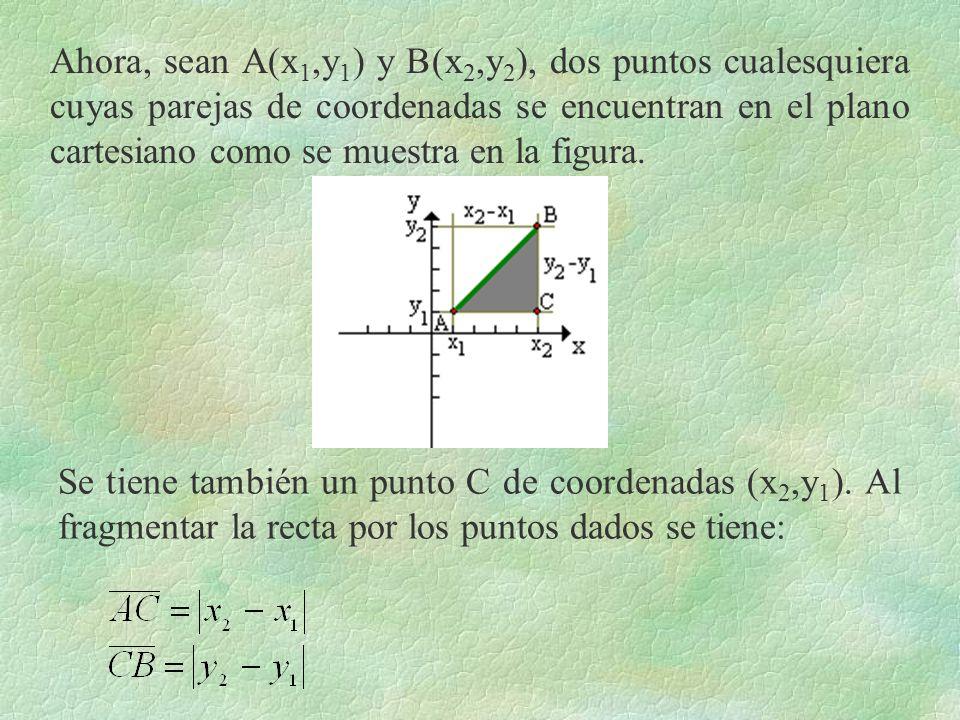 Ahora, sean A(x 1,y 1 ) y B(x 2,y 2 ), dos puntos cualesquiera cuyas parejas de coordenadas se encuentran en el plano cartesiano como se muestra en la