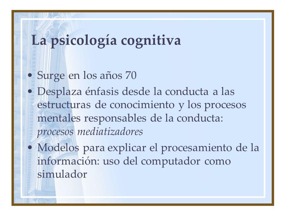 La psicología cognitiva Surge en los años 70 Desplaza énfasis desde la conducta a las estructuras de conocimiento y los procesos mentales responsables de la conducta: procesos mediatizadores Modelos para explicar el procesamiento de la información: uso del computador como simulador