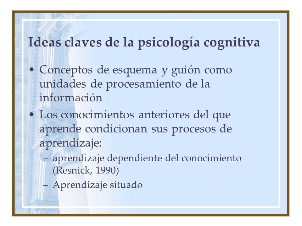 Ideas claves de la psicología cognitiva Conceptos de esquema y guión como unidades de procesamiento de la información Los conocimientos anteriores del que aprende condicionan sus procesos de aprendizaje: –aprendizaje dependiente del conocimiento (Resnick, 1990) –Aprendizaje situado