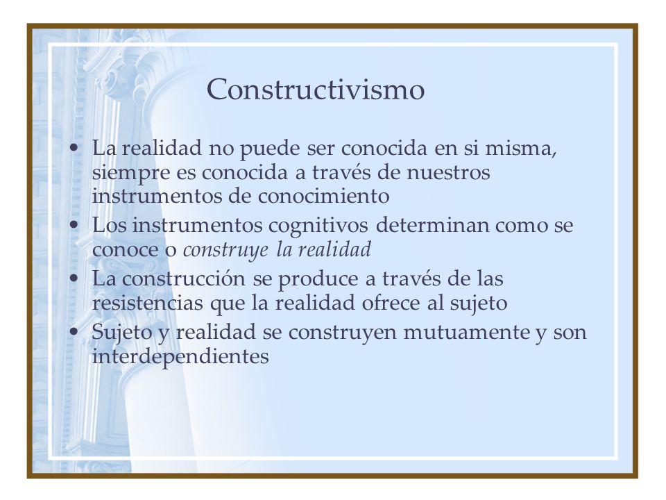 Constructivismo La realidad no puede ser conocida en si misma, siempre es conocida a través de nuestros instrumentos de conocimiento Los instrumentos cognitivos determinan como se conoce o construye la realidad La construcción se produce a través de las resistencias que la realidad ofrece al sujeto Sujeto y realidad se construyen mutuamente y son interdependientes