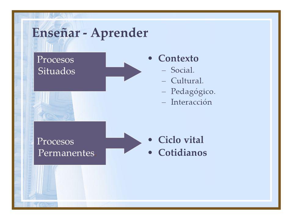 Enseñar - Aprender Procesos Situados Procesos Permanentes.