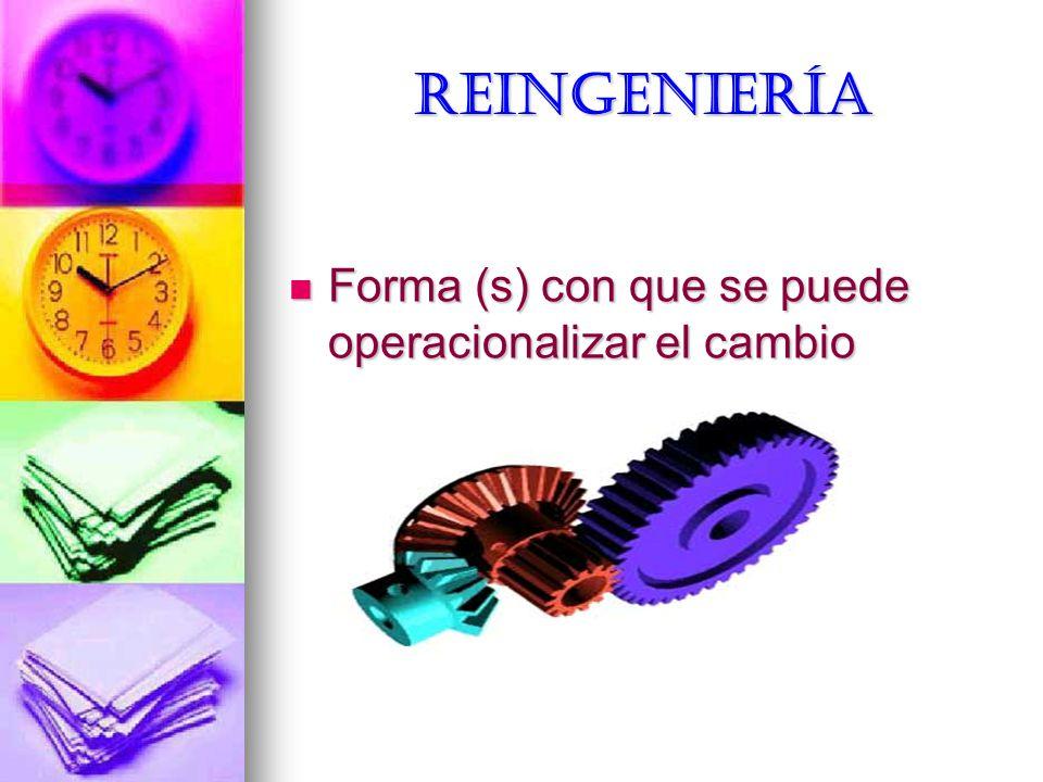 Reingeniería Forma (s) con que se puede operacionalizar el cambio Forma (s) con que se puede operacionalizar el cambio