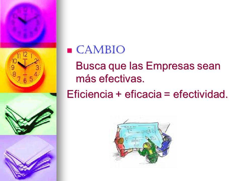 Cambio Cambio Busca que las Empresas sean más efectivas. Eficiencia + eficacia = efectividad.