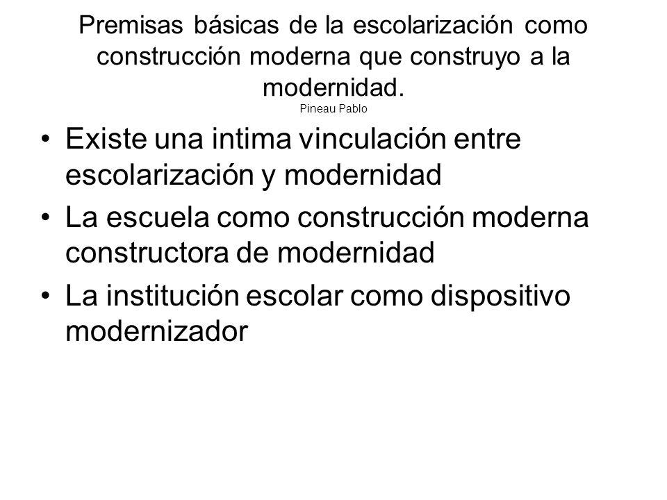 Premisas básicas de la escolarización como construcción moderna que construyo a la modernidad. Pineau Pablo Existe una intima vinculación entre escola