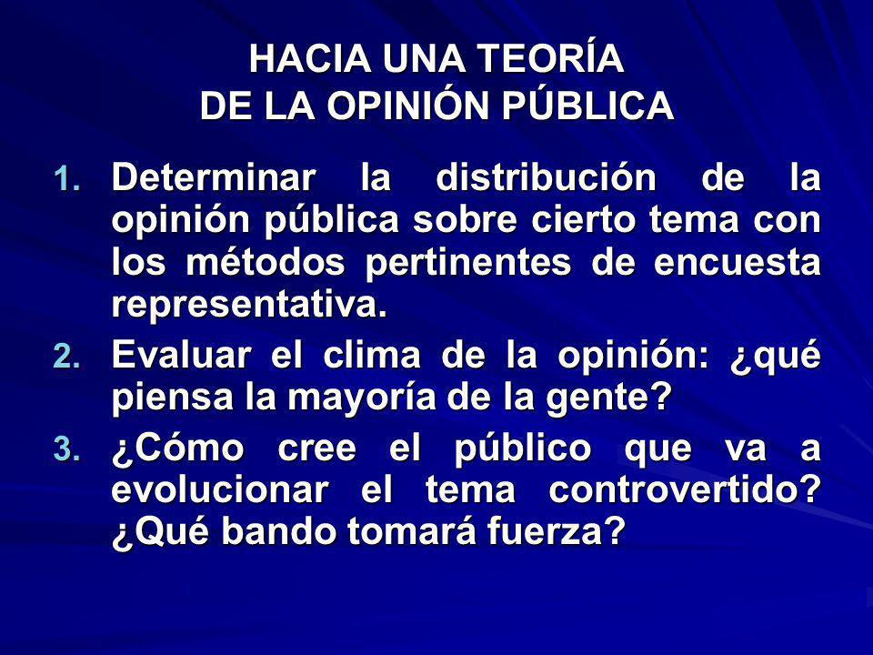 HACIA UNA TEORÍA DE LA OPINIÓN PÚBLICA 1. Determinar la distribución de la opinión pública sobre cierto tema con los métodos pertinentes de encuesta r