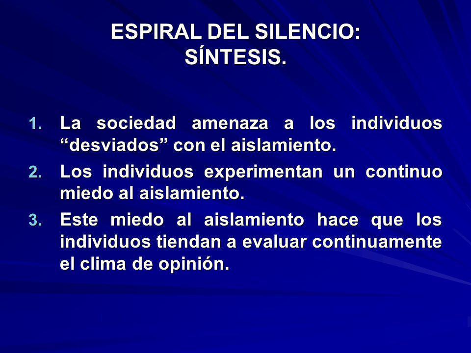 ESPIRAL DEL SILENCIO: SÍNTESIS. 1. La sociedad amenaza a los individuos desviados con el aislamiento. 2. Los individuos experimentan un continuo miedo
