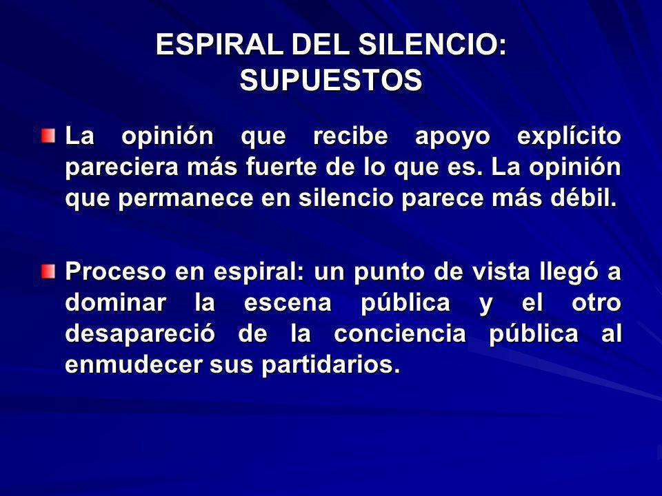 ESPIRAL DEL SILENCIO: SUPUESTOS La opinión que recibe apoyo explícito pareciera más fuerte de lo que es. La opinión que permanece en silencio parece m