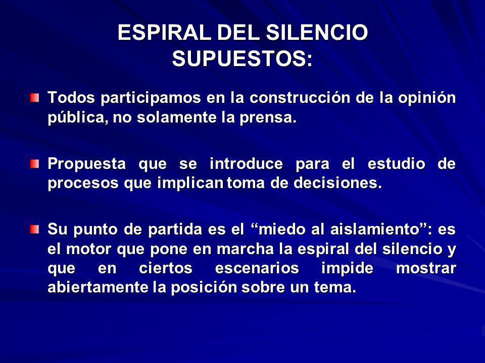 ESPIRAL DEL SILENCIO: SUPUESTOS Los integrantes de la sociedad se conocen mutuamente y, en consecuencia, esto propicia la amenaza de aislar y excluir a los individuos que se desvían del consenso.