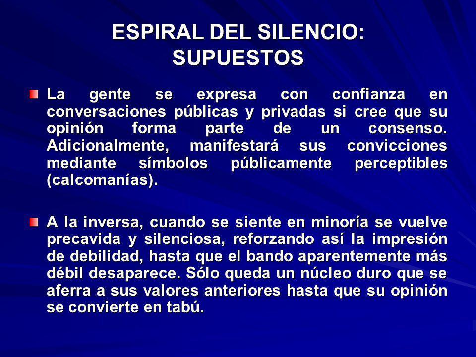 ESPIRAL DEL SILENCIO: VUELCO DE ÚLTIMO MINUTO.