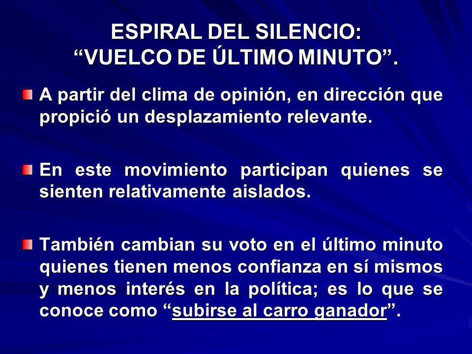 ESPIRAL DEL SILENCIO: CONSIDERACIONES ADICIONALES Control Social: ¿Quiénes participan en la construcción de esa opinión.