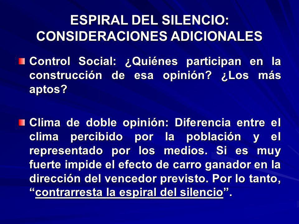 ESPIRAL DEL SILENCIO CLIMA DE DOBLE OPINIÓN.