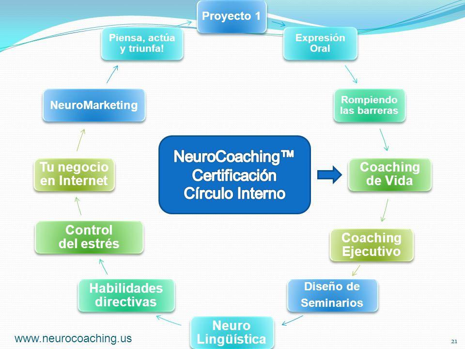 Proyecto 1 Expresión Oral Rompiendo las barreras Coaching de Vida Coaching Ejecutivo Diseño de Seminarios Neuro Lingüística Habilidades directivas Con