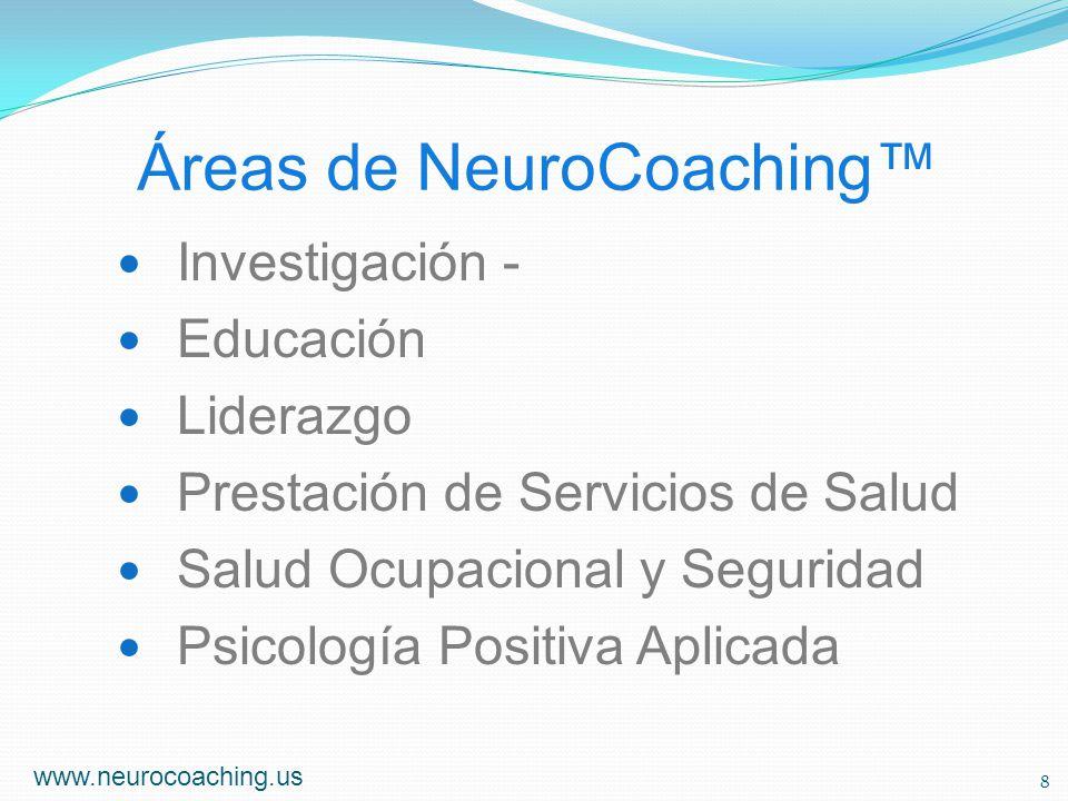 Áreas de NeuroCoaching Investigación - Educación Liderazgo Prestación de Servicios de Salud Salud Ocupacional y Seguridad Psicología Positiva Aplicada