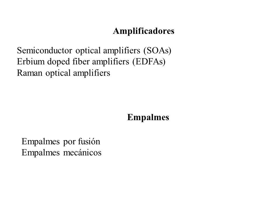 Amplificadores Semiconductor optical amplifiers (SOAs) Erbium doped fiber amplifiers (EDFAs) Raman optical amplifiers Empalmes Empalmes por fusión Emp