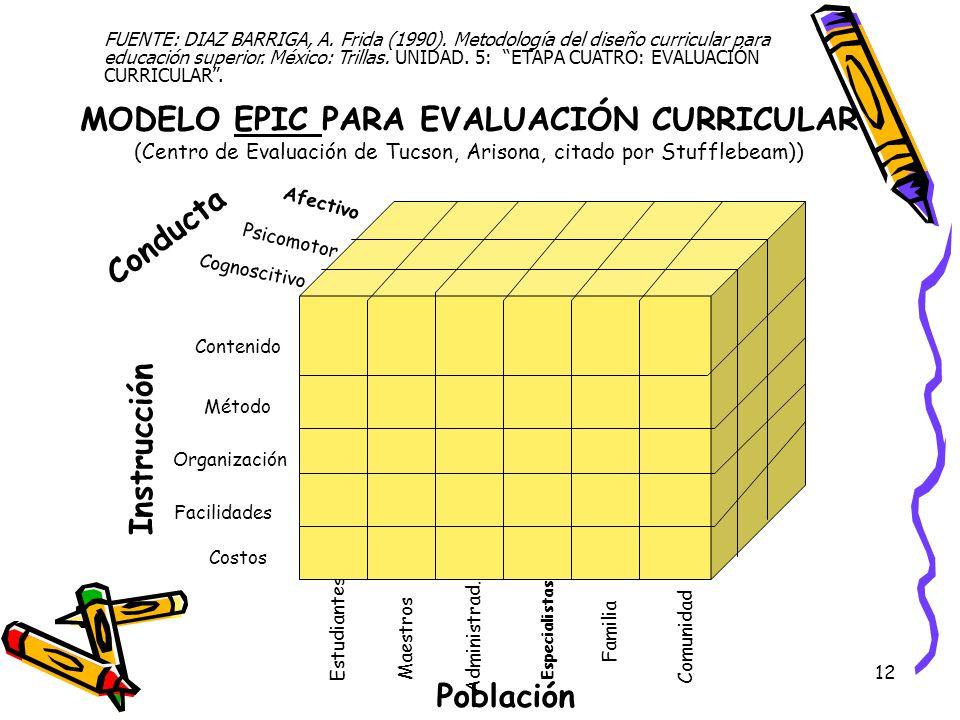 12 MODELO EPIC PARA EVALUACIÓN CURRICULAR (Centro de Evaluación de Tucson, Arisona, citado por Stufflebeam)) FUENTE: DIAZ BARRIGA, A. Frida (1990). Me