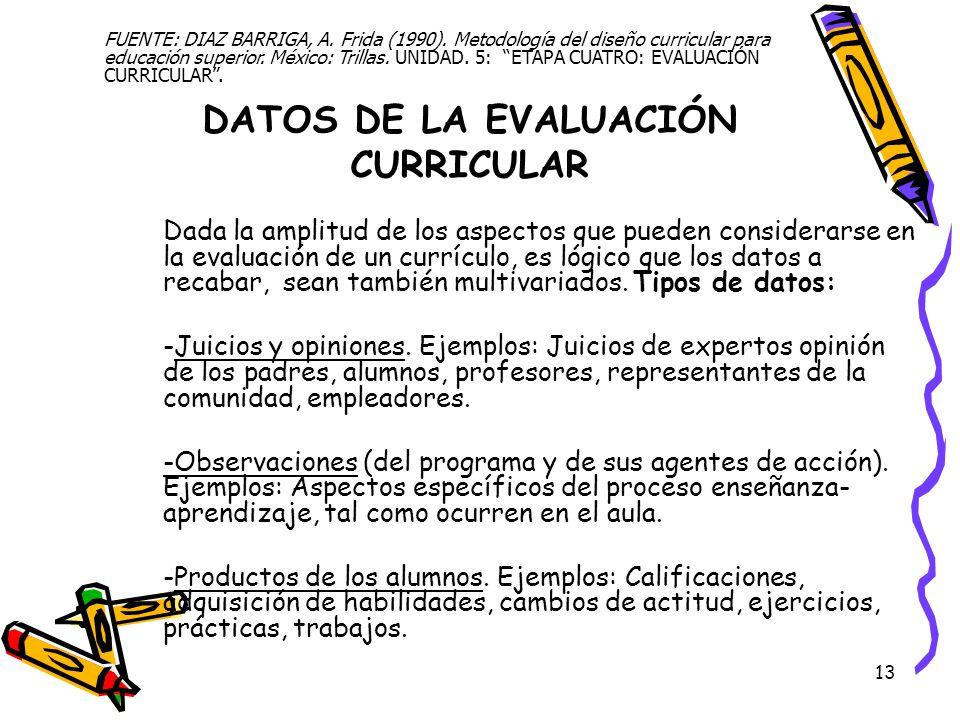 13 DATOS DE LA EVALUACIÓN CURRICULAR Dada la amplitud de los aspectos que pueden considerarse en la evaluación de un currículo, es lógico que los datos a recabar, sean también multivariados.