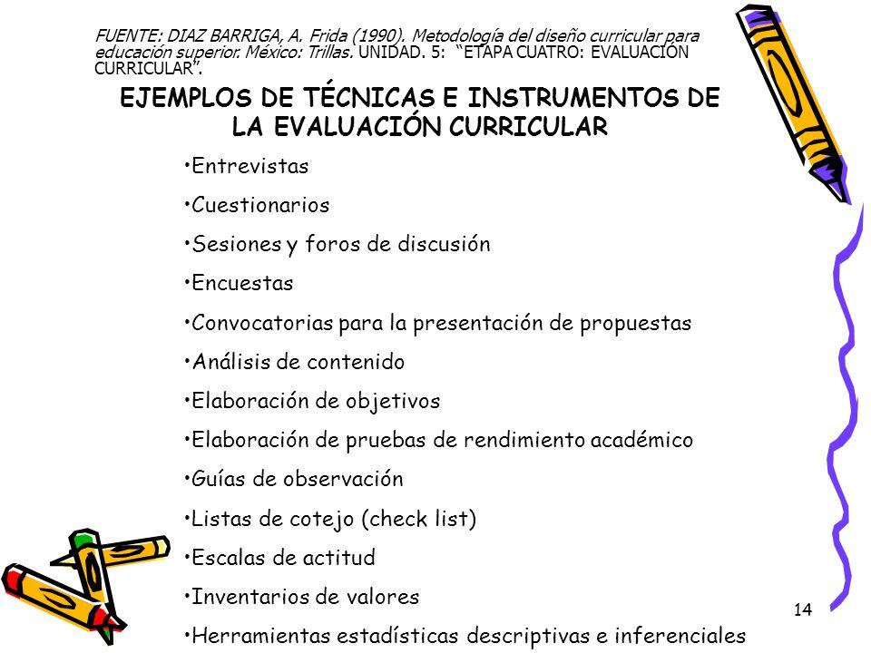 14 EJEMPLOS DE TÉCNICAS E INSTRUMENTOS DE LA EVALUACIÓN CURRICULAR FUENTE: DIAZ BARRIGA, A. Frida (1990). Metodología del diseño curricular para educa