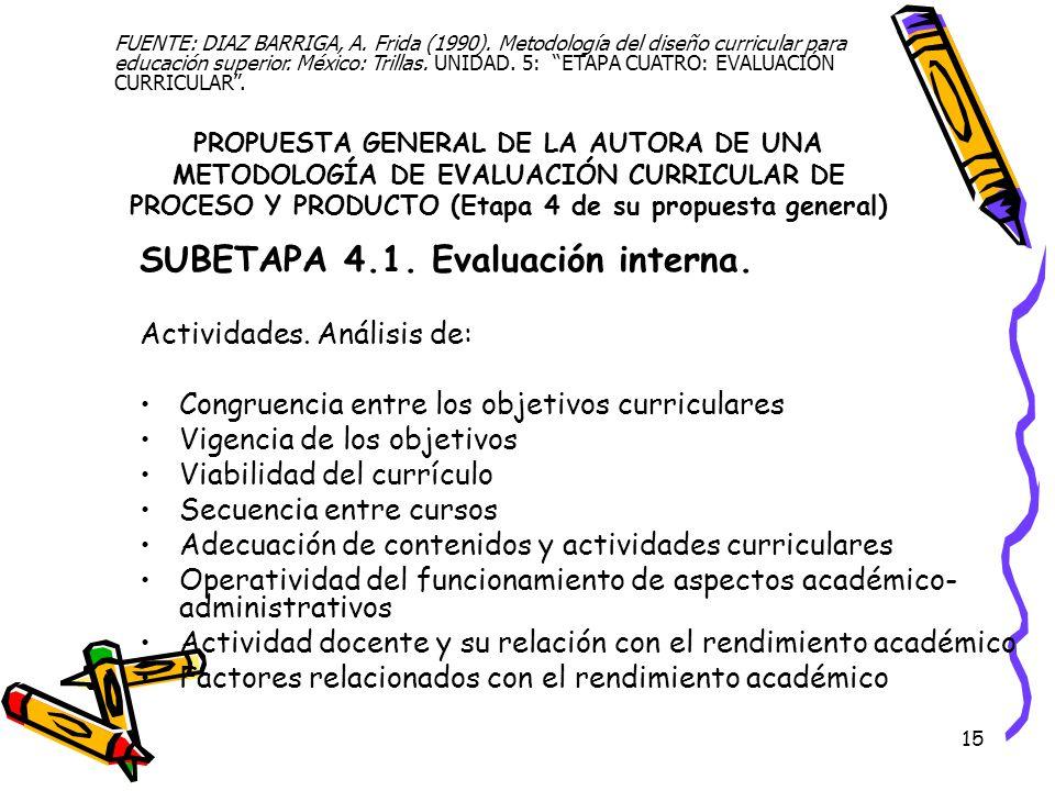 15 PROPUESTA GENERAL DE LA AUTORA DE UNA METODOLOGÍA DE EVALUACIÓN CURRICULAR DE PROCESO Y PRODUCTO (Etapa 4 de su propuesta general) SUBETAPA 4.1. Ev