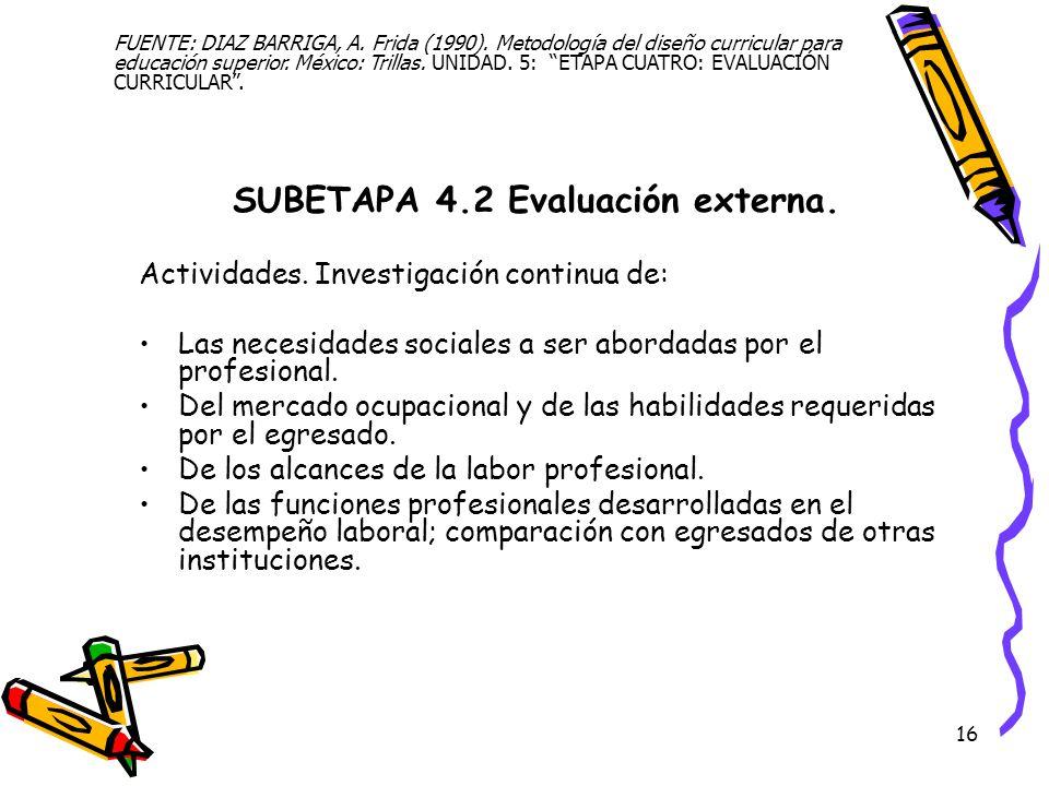 16 SUBETAPA 4.2 Evaluación externa. Actividades. Investigación continua de: Las necesidades sociales a ser abordadas por el profesional. Del mercado o