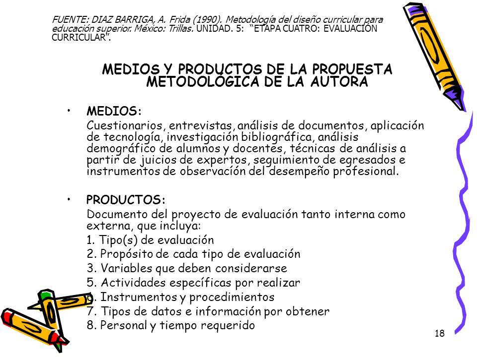18 MEDIOS Y PRODUCTOS DE LA PROPUESTA METODOLÓGICA DE LA AUTORA MEDIOS: Cuestionarios, entrevistas, análisis de documentos, aplicación de tecnología,