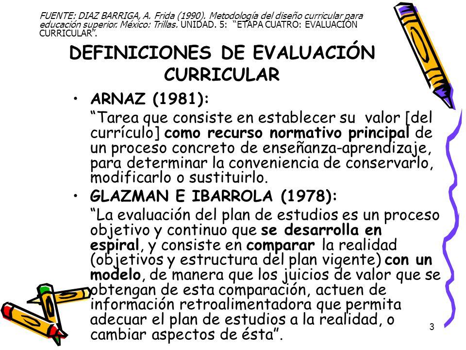 3 DEFINICIONES DE EVALUACIÓN CURRICULAR ARNAZ (1981): Tarea que consiste en establecer su valor [del currículo] como recurso normativo principal de un proceso concreto de enseñanza-aprendizaje, para determinar la conveniencia de conservarlo, modificarlo o sustituirlo.