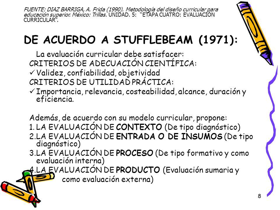 8 DE ACUERDO A STUFFLEBEAM (1971): La evaluación curricular debe satisfacer: CRITERIOS DE ADECUACIÓN CIENTÍFICA: Validez, confiabilidad, objetividad CRITERIOS DE UTILIDAD PRÁCTICA: Importancia, relevancia, costeabilidad, alcance, duración y eficiencia.