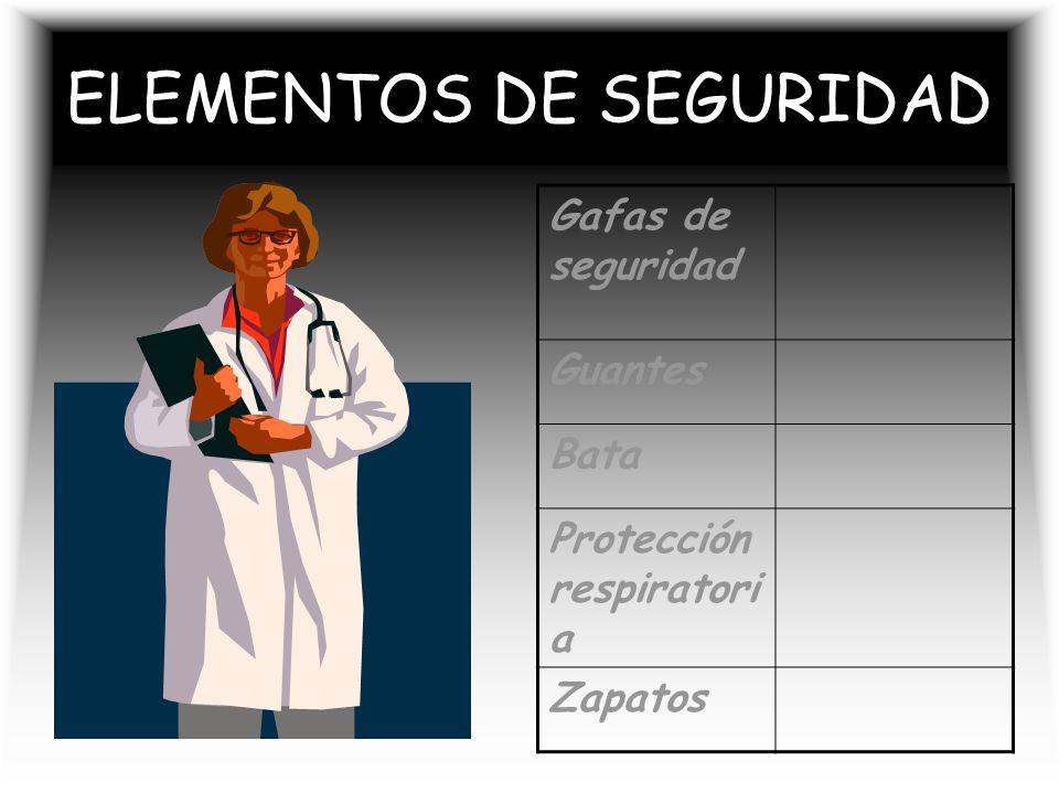 ELEMENTOS DE SEGURIDAD Gafas de seguridad Guantes Bata Protección respiratori a Zapatos
