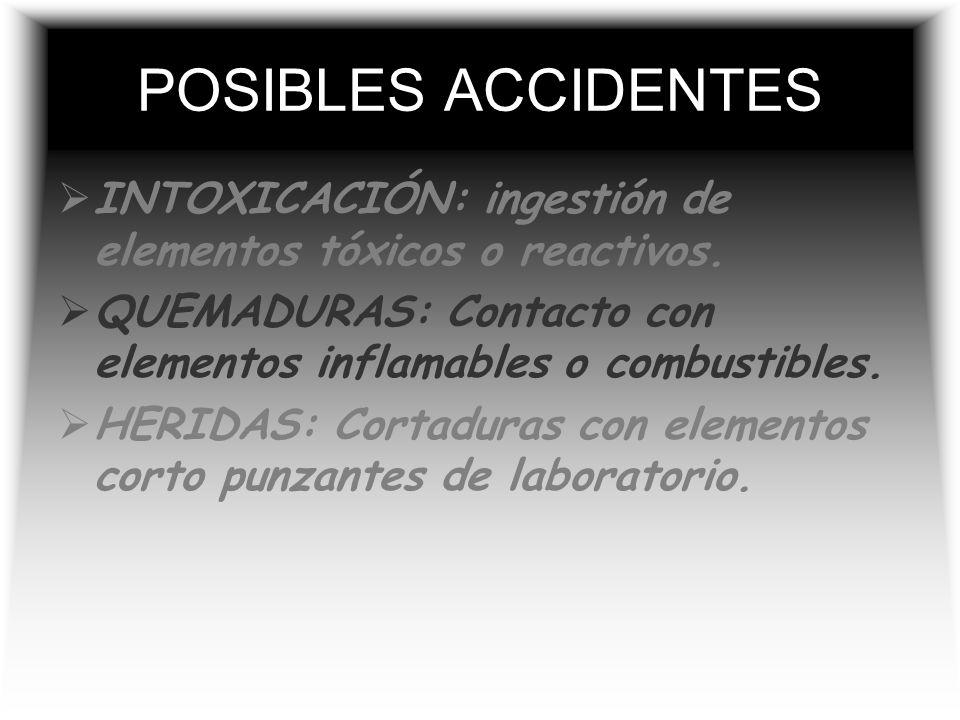POSIBLES ACCIDENTES INTOXICACIÓN: ingestión de elementos tóxicos o reactivos.
