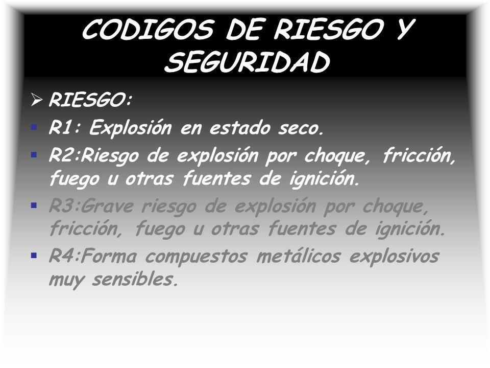 CODIGOS DE RIESGO Y SEGURIDAD RIESGO: R1: Explosión en estado seco.
