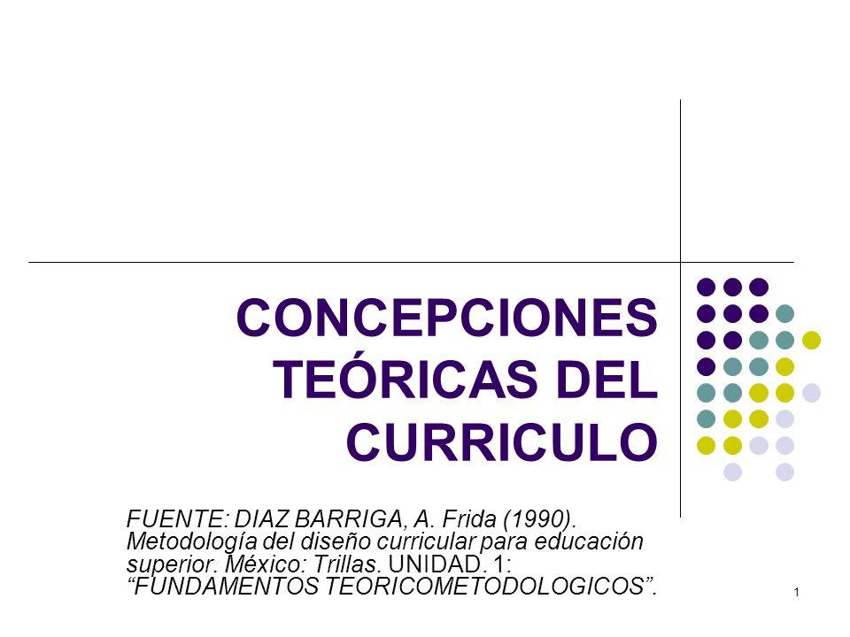 1 CONCEPCIONES TEÓRICAS DEL CURRICULO FUENTE: DIAZ BARRIGA, A.