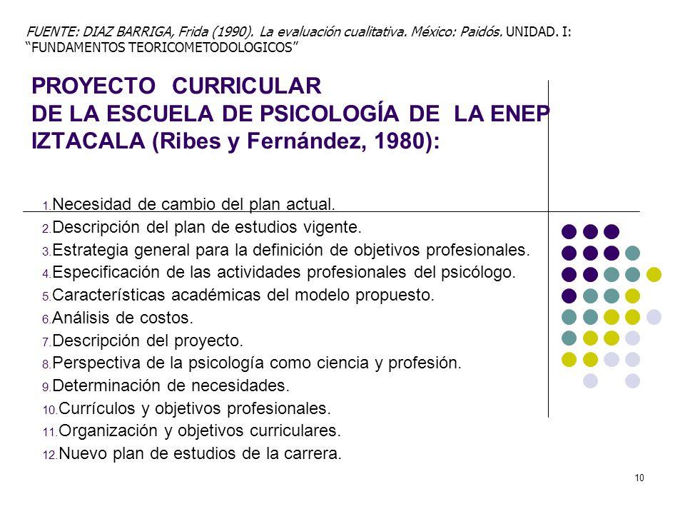 10 PROYECTO CURRICULAR DE LA ESCUELA DE PSICOLOGÍA DE LA ENEP IZTACALA (Ribes y Fernández, 1980): 1.