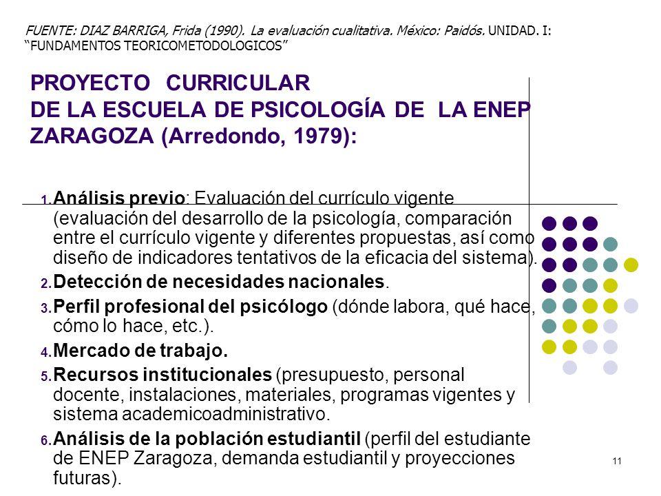 11 PROYECTO CURRICULAR DE LA ESCUELA DE PSICOLOGÍA DE LA ENEP ZARAGOZA (Arredondo, 1979): 1.