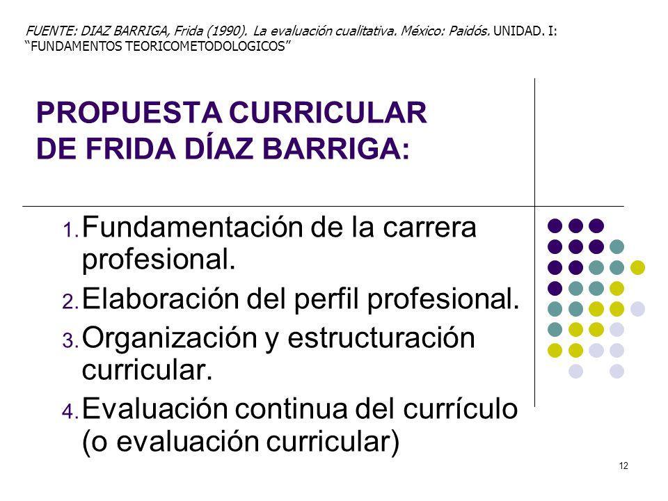 12 PROPUESTA CURRICULAR DE FRIDA DÍAZ BARRIGA: 1.Fundamentación de la carrera profesional.