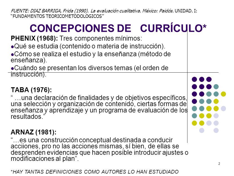 2 CONCEPCIONES DE CURRÍCULO* PHENIX (1968): Tres componentes mínimos: Qué se estudia (contenido o materia de instrucción).