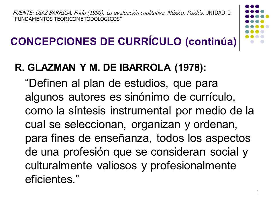 4 CONCEPCIONES DE CURRÍCULO (continúa) R.GLAZMAN Y M.