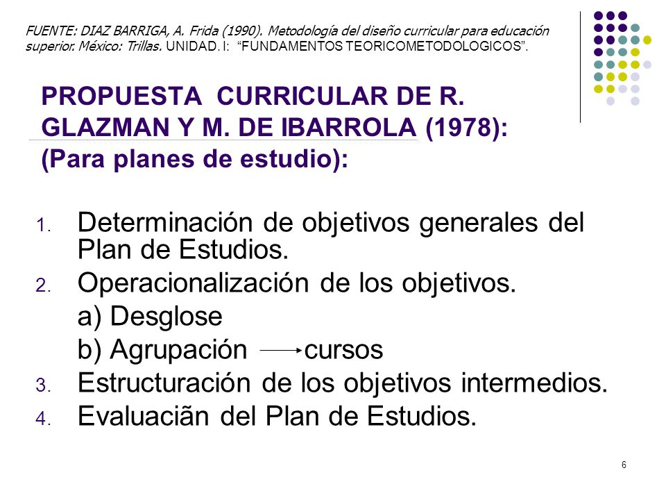 6 1.Determinación de objetivos generales del Plan de Estudios.