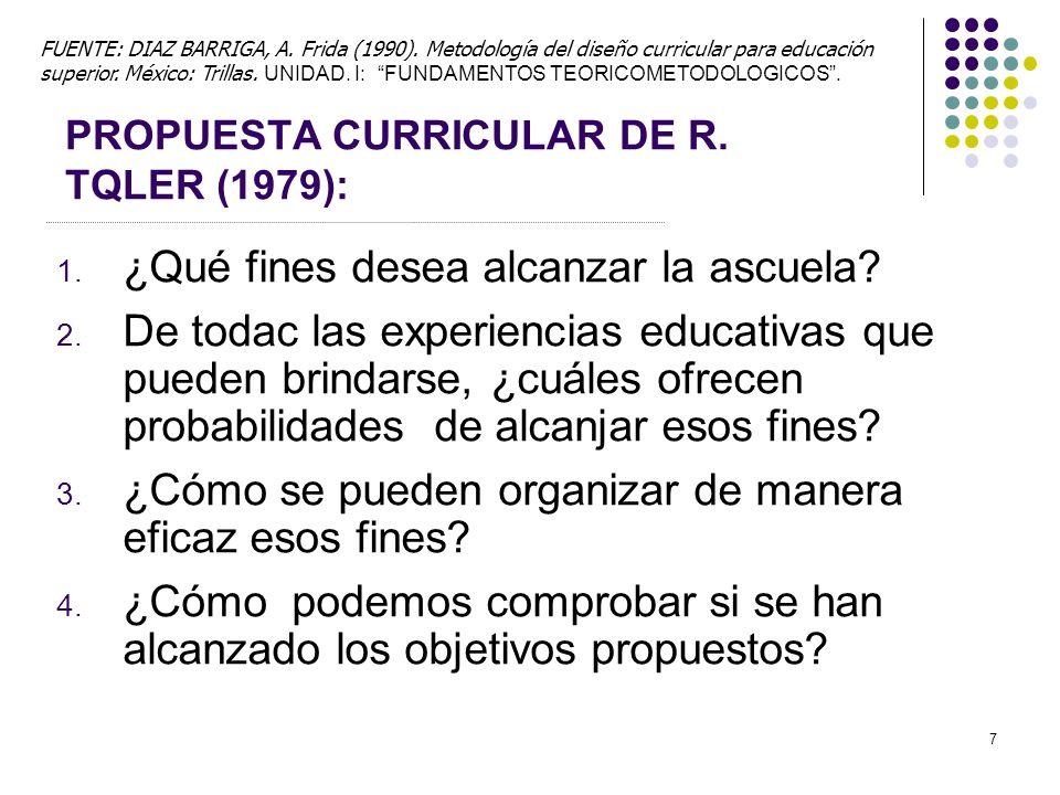 8 1.ELABORACIÓN DEL CURRÍCULO a) Formulación de objetivos curriculares.