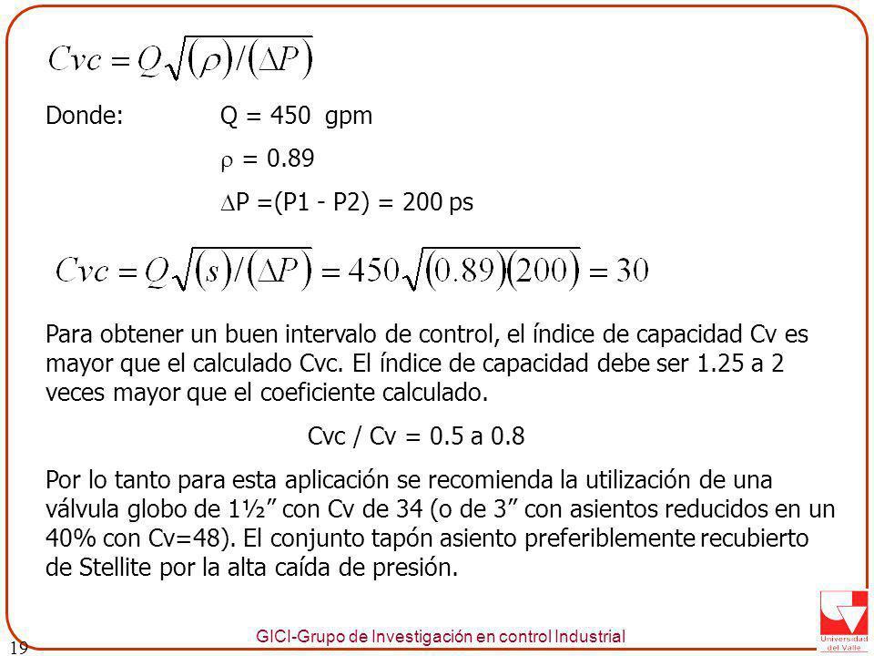 GICI-Grupo de Investigación en control Industrial Donde:Q = 450 gpm = 0.89 P =(P1 - P2) = 200 ps Para obtener un buen intervalo de control, el índice de capacidad Cv es mayor que el calculado Cvc.