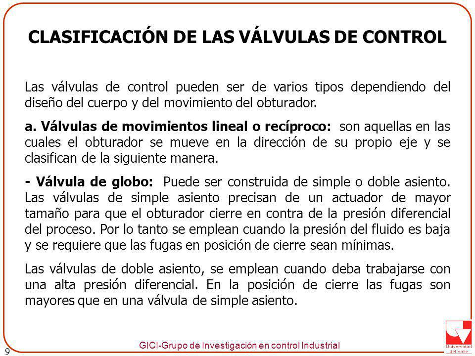 GICI-Grupo de Investigación en control Industrial CLASIFICACIÓN DE LAS VÁLVULAS DE CONTROL Las válvulas de control pueden ser de varios tipos dependiendo del diseño del cuerpo y del movimiento del obturador.