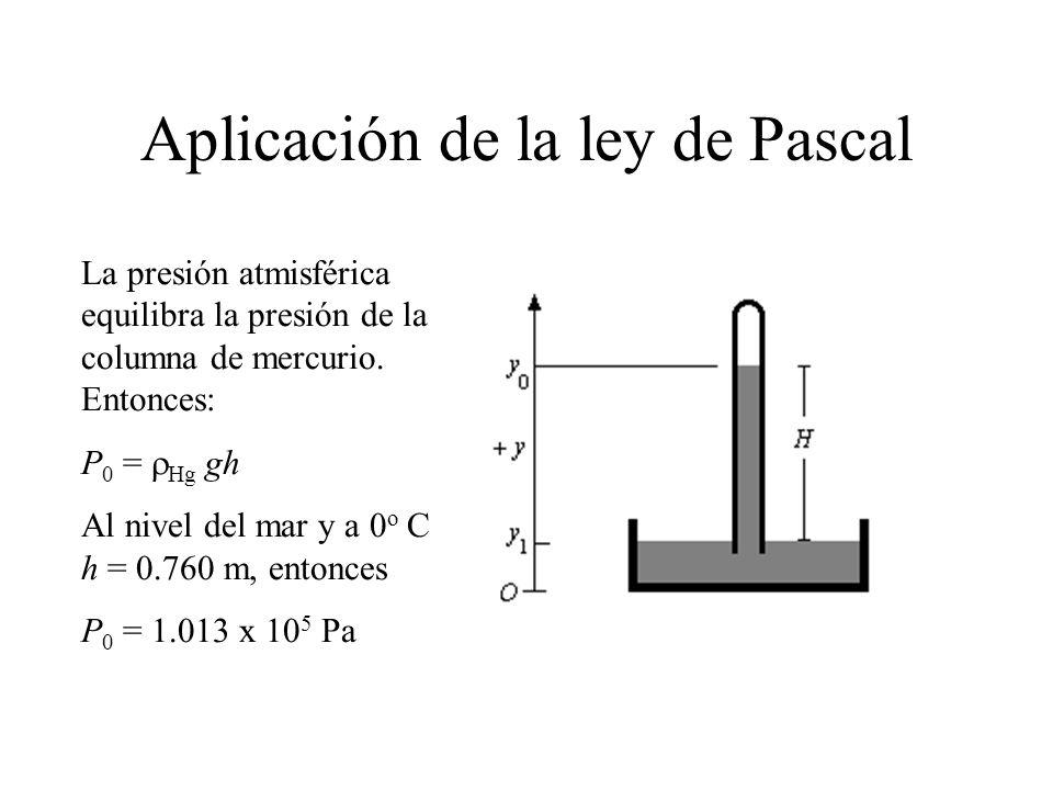 Aplicación de la ley de Pascal La presión atmisférica equilibra la presión de la columna de mercurio. Entonces: P 0 = Hg gh Al nivel del mar y a 0 o C