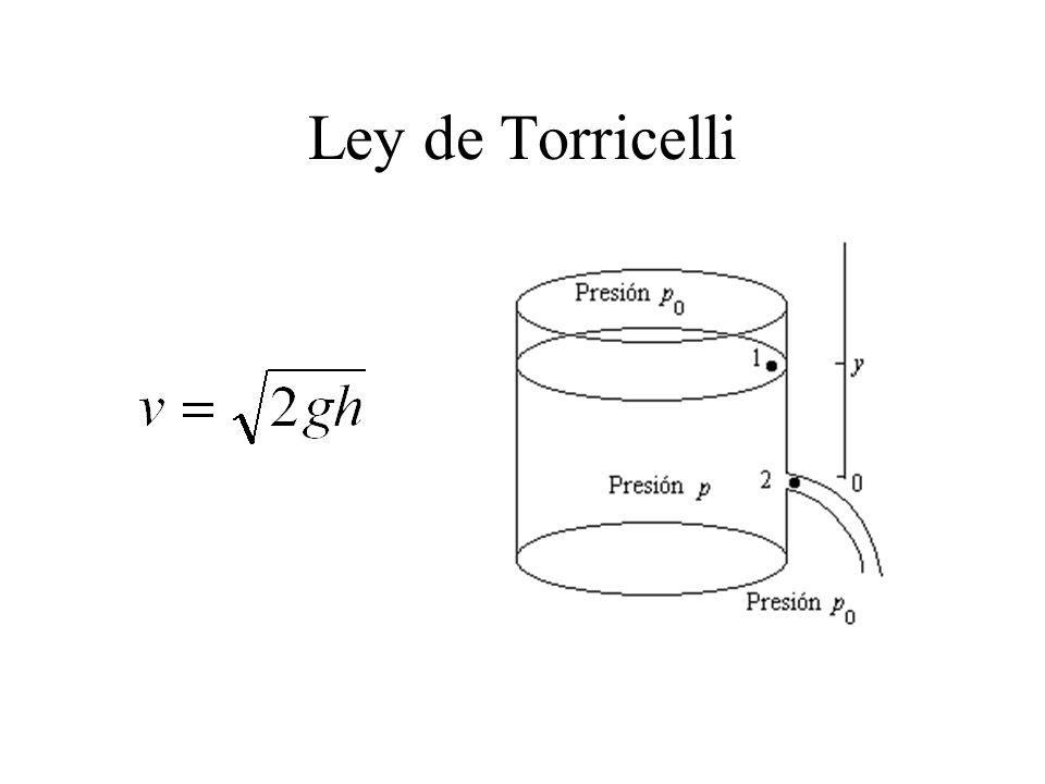 Ley de Torricelli