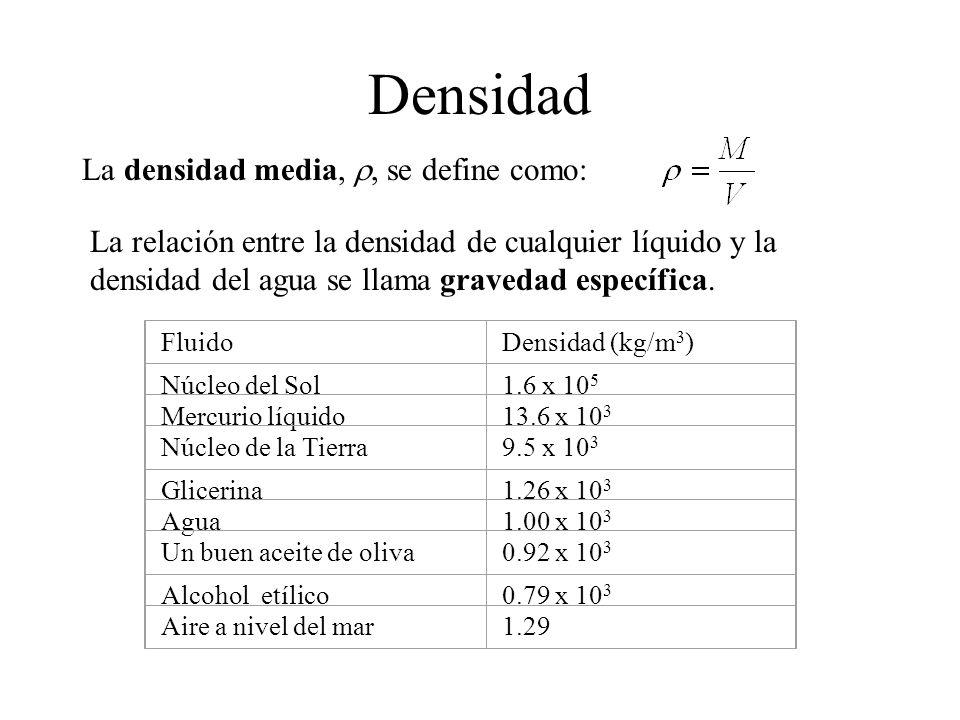 Densidad La densidad media,, se define como: La relación entre la densidad de cualquier líquido y la densidad del agua se llama gravedad específica. F