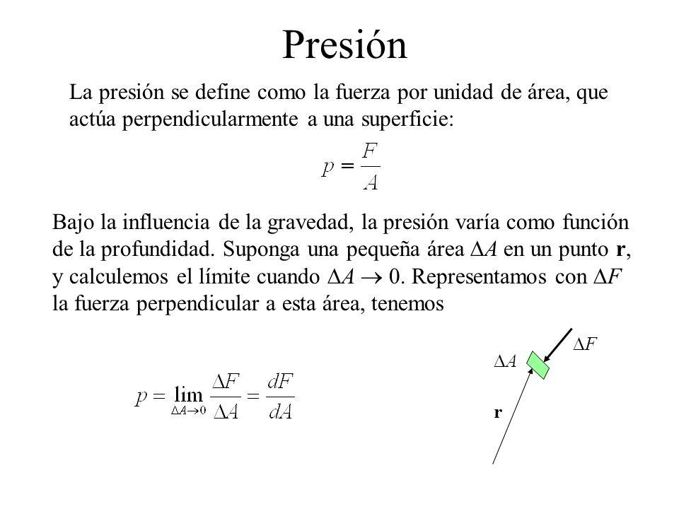 Presión La presión se define como la fuerza por unidad de área, que actúa perpendicularmente a una superficie: Bajo la influencia de la gravedad, la p