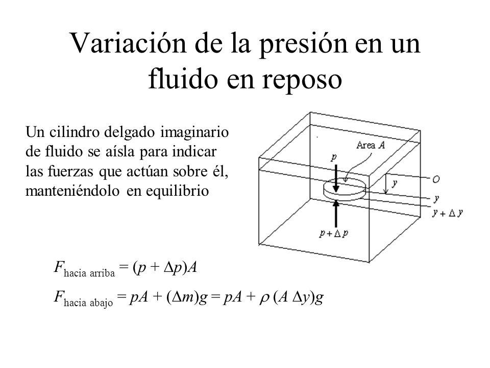 Variación de la presión en un fluido en reposo Un cilindro delgado imaginario de fluido se aísla para indicar las fuerzas que actúan sobre él, manteni