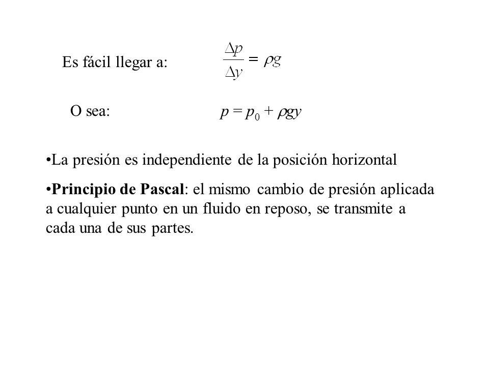La presión es independiente de la posición horizontal Principio de Pascal: el mismo cambio de presión aplicada a cualquier punto en un fluido en repos